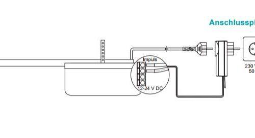 Anschlussplan RCP02 Eldat